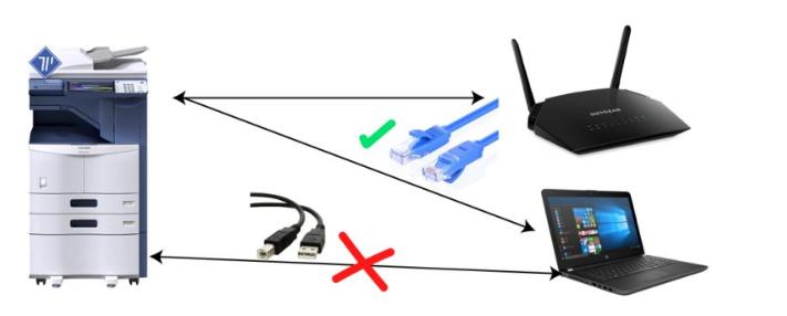 Máy tính đã được đổi hệ điều hành là nguyên nhân cơ bản gây ra sự cố kết nối