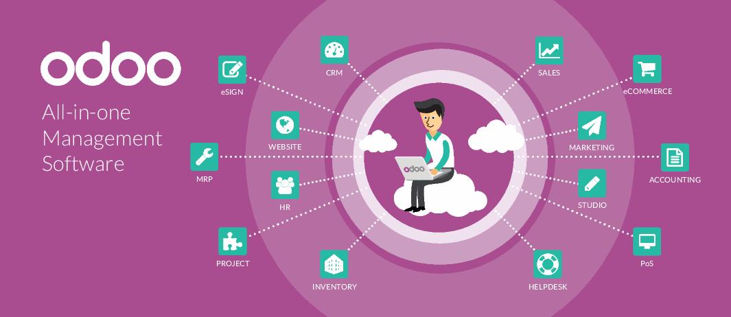 Odoo giúp cho doanh nghiệp quản lý tốt hơn