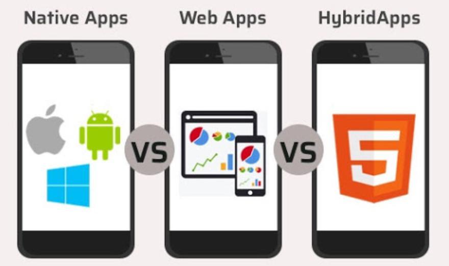 Nên chọn sử dụng Native App, Cross Platform hay Hybrid thì tốt nhất?
