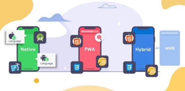 Sự khác biết giữa Native App, Cross Platform và Hybrid App