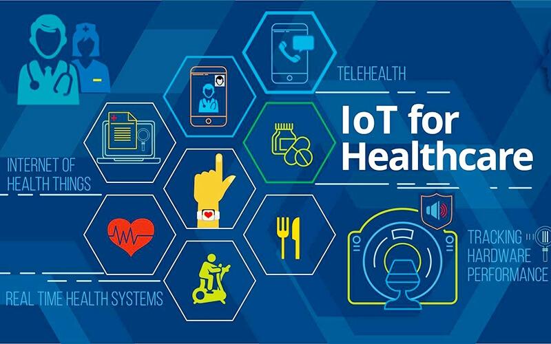 Giải pháp IOT trong lĩnh vực chăm sóc sức khỏe